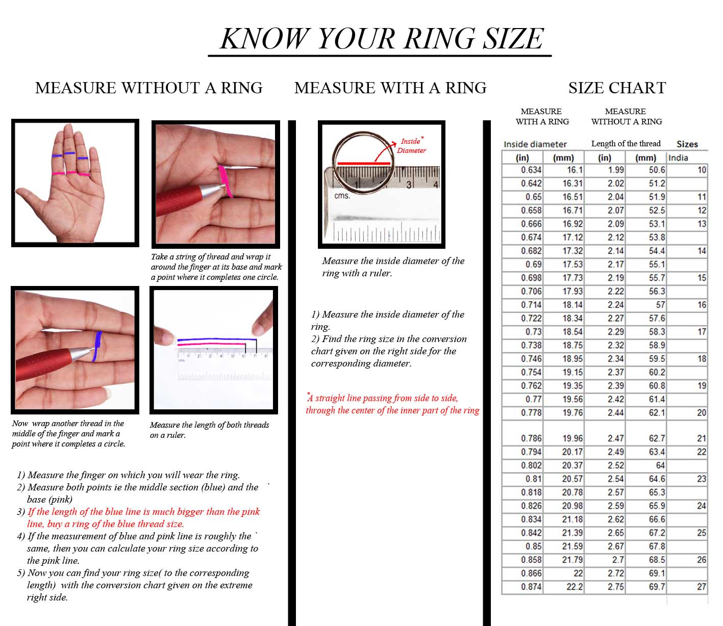 how to find ring size online